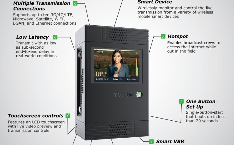 TVU One - wireless IP link