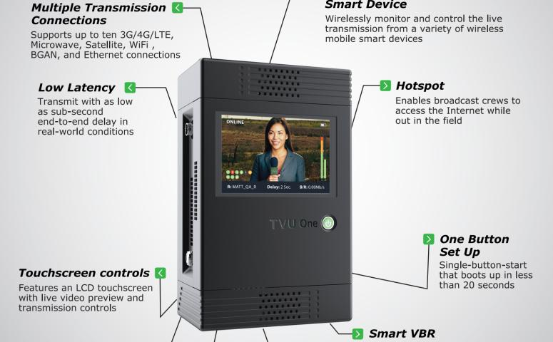 TVU One - wireless IP link